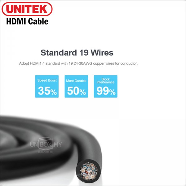 UNITEK HDMI (M) to HDMI (M) v1.4 Cable with Ethernet